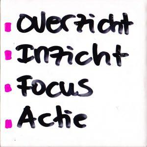 tegel_010_overzicht_inzicht_focus_actie
