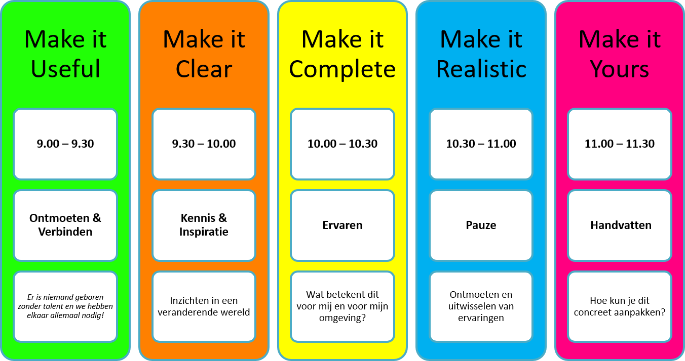 Programma Make it Real Kennis Event _15 juni 2018