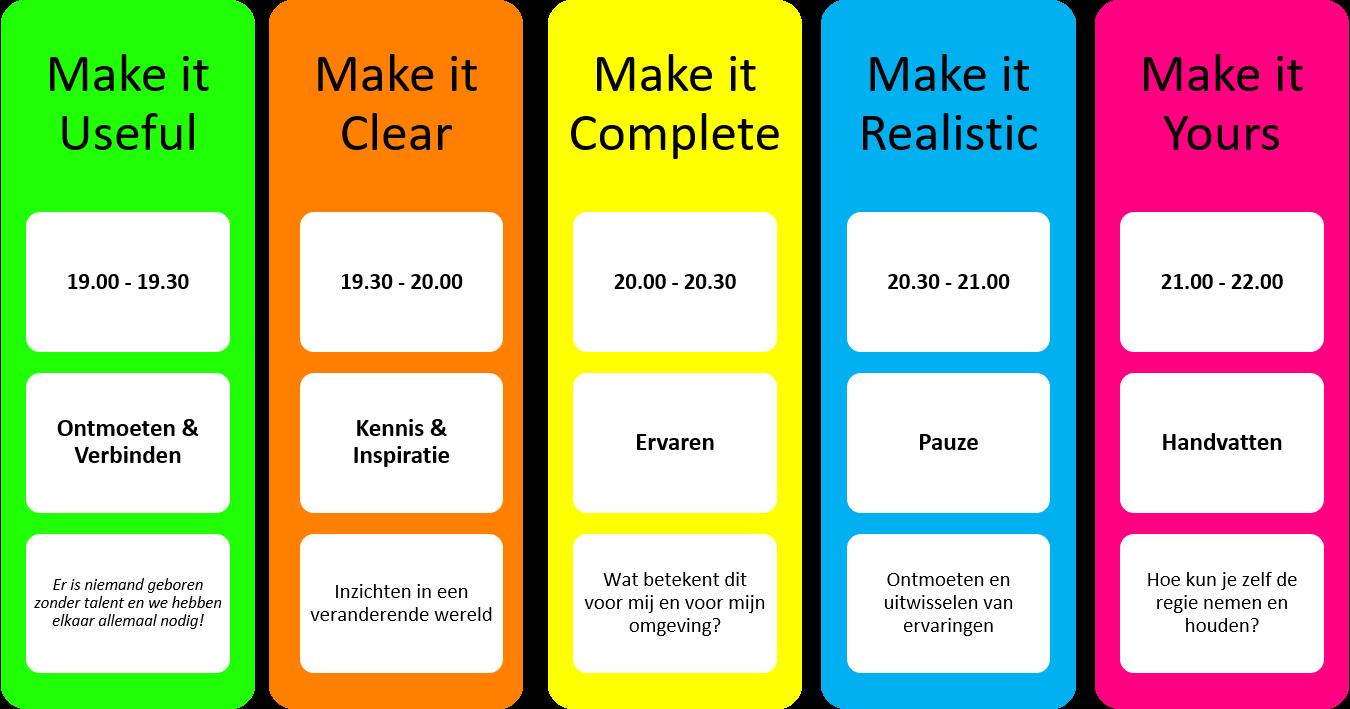 Smarthape_Programma_Kennis Event
