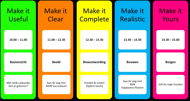 Smartshape_Programma_Training