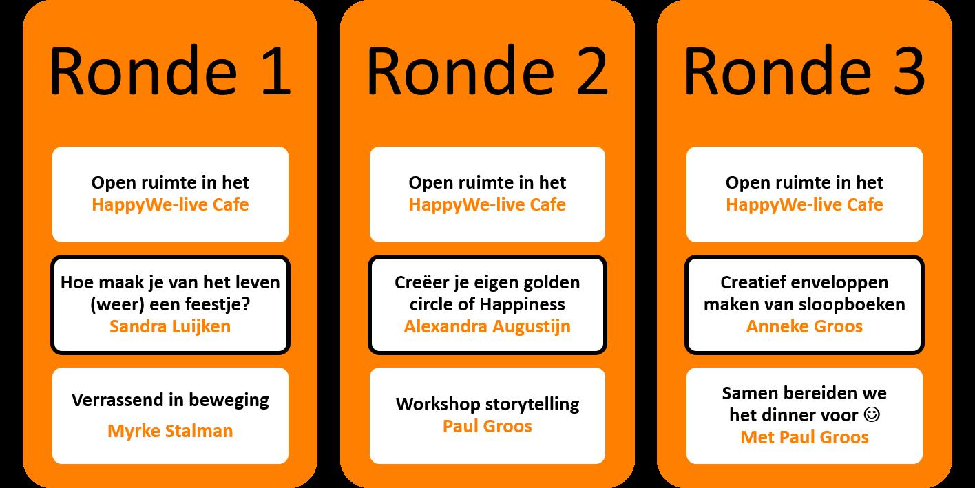 Indeling workshops & ruimte_19 oktober 2019_Nijmegen