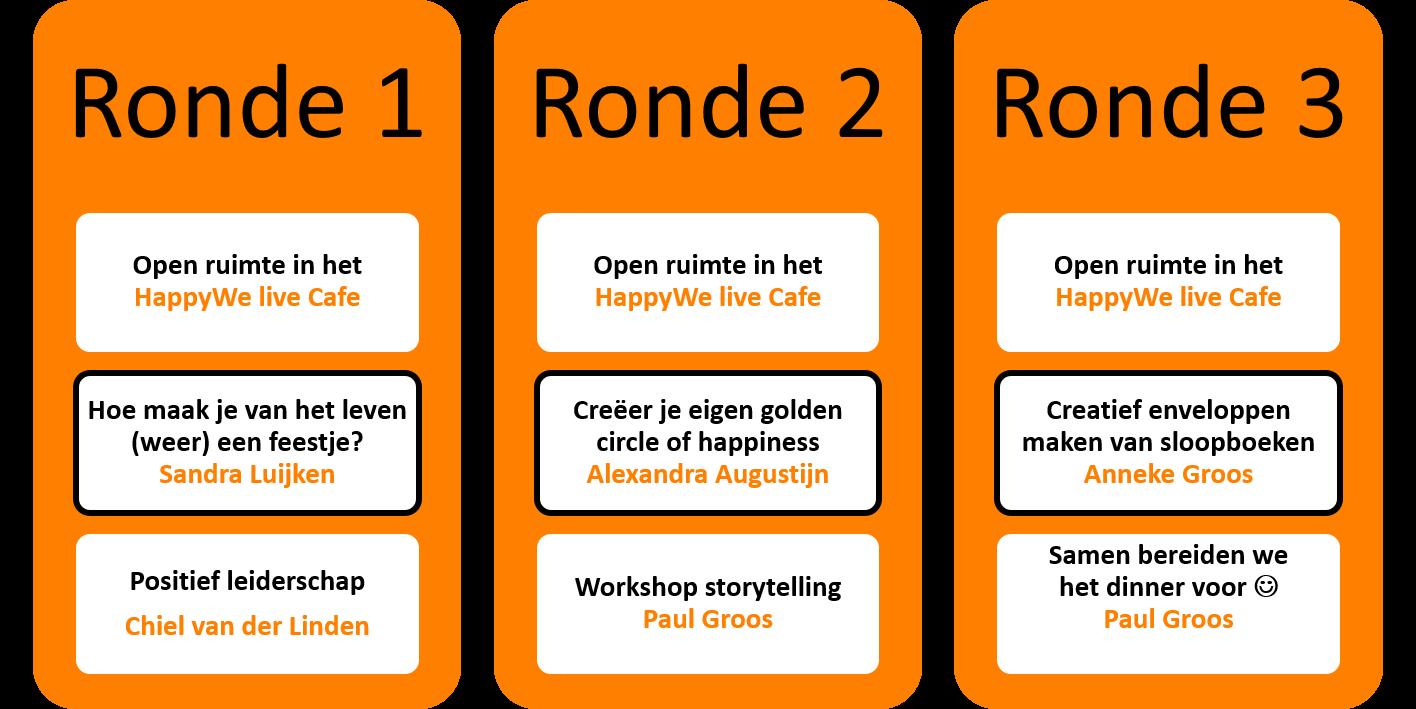 Indeling workshops & ruimte_21 oktober 2019_Nijmegen